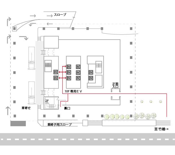 TKPガーデンシティ竹橋駐車場・搬入経路のご案内